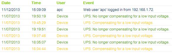APC Event Log