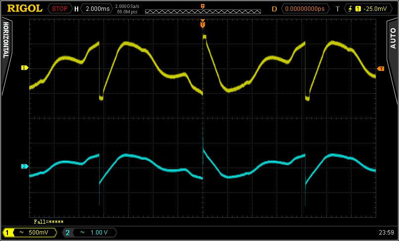 MR16 12V Halogen to LEDretrofit