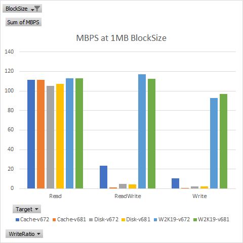 MBPS_1MB