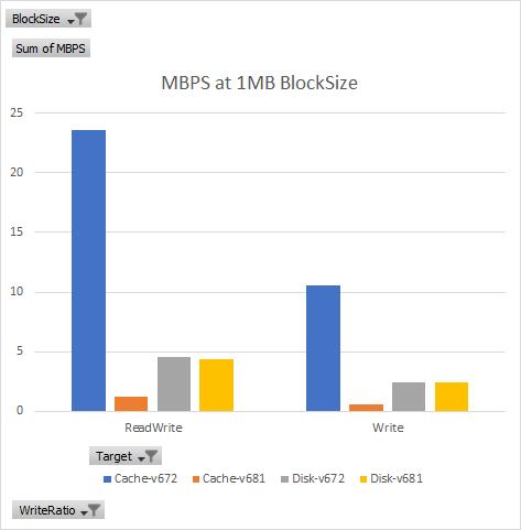 MBPS_1MB_NoW2K19