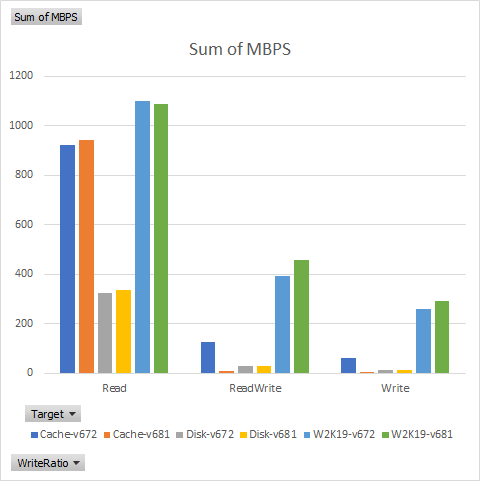 Sum_Of_MBPS